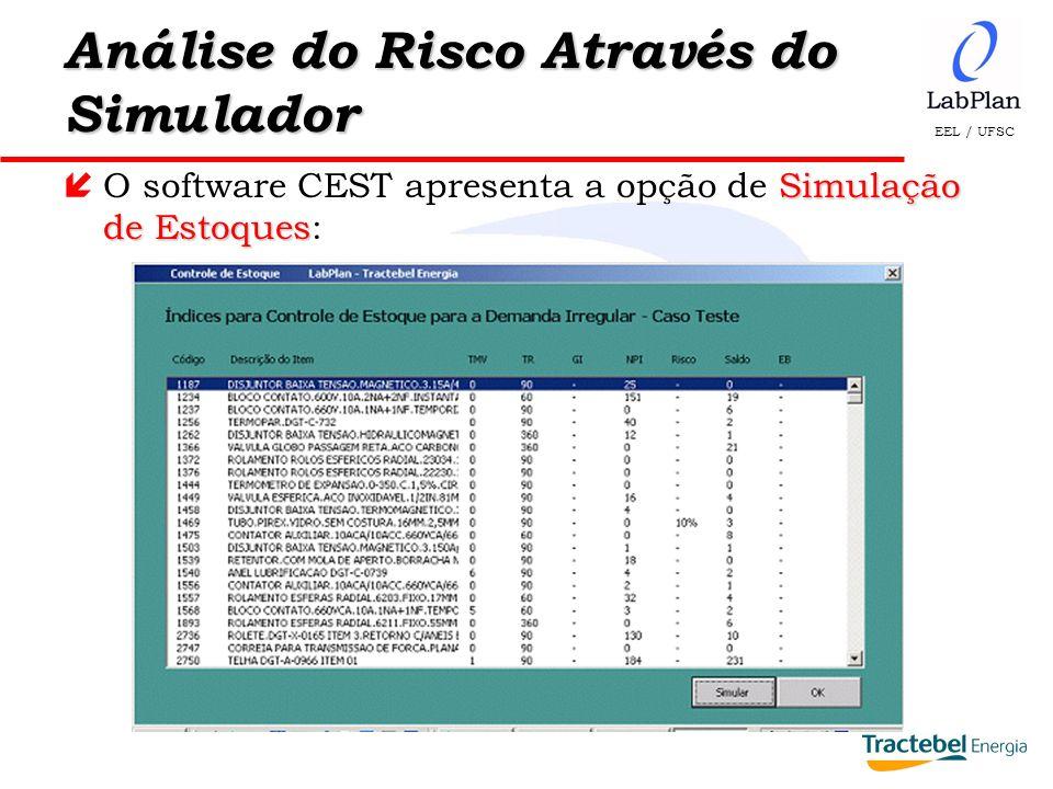 EEL / UFSC Análise do Risco Através do Simulador Simulação de Estoques íO software CEST apresenta a opção de Simulação de Estoques: