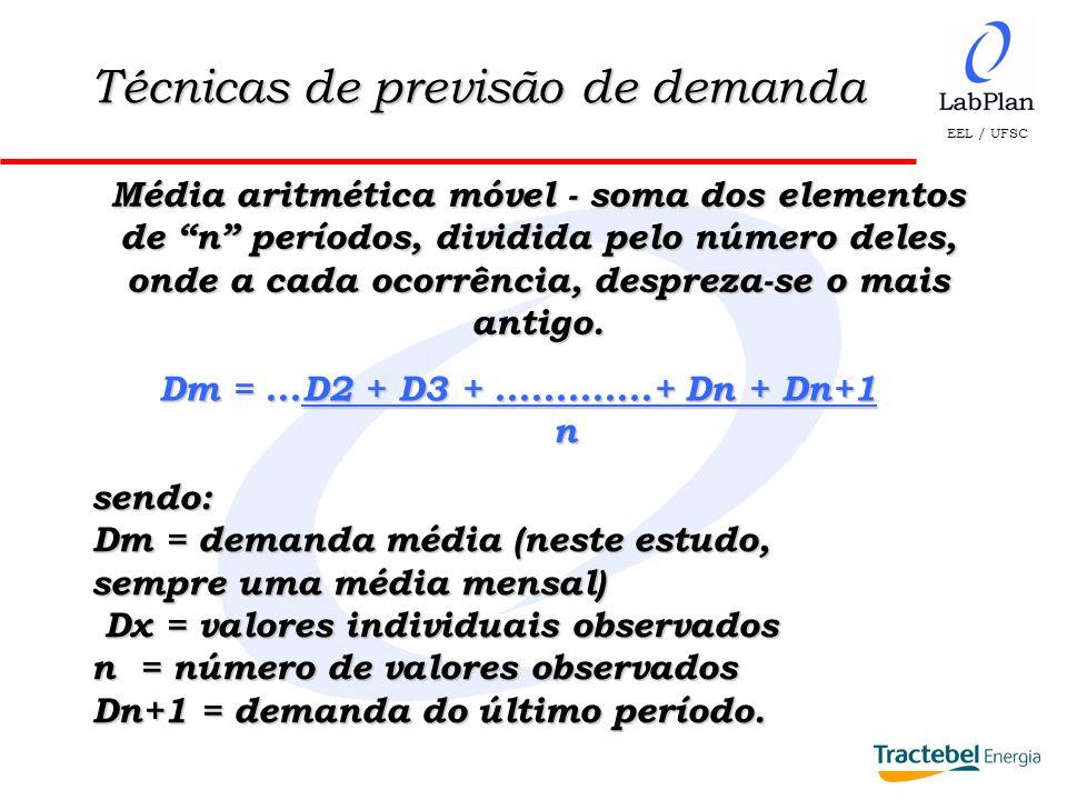 EEL / UFSC Técnicas de previsão de demanda Dm = 55 (Exemplo B) Mês Dx (Dx i –Dm) 2 Jan 30 625 Fev 60 25 Mar 35 400 Abr 120 4225 Mai 40 225 Jun 45 100 (xi –Dm) 2 = 5600