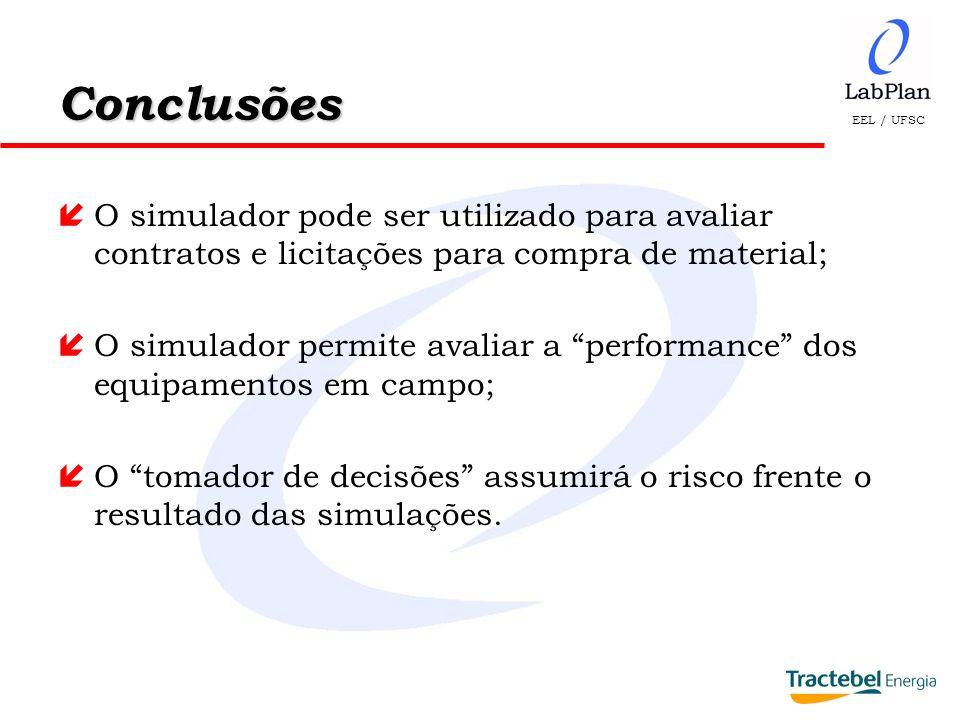 EEL / UFSC Conclusões íO simulador pode ser utilizado para avaliar contratos e licitações para compra de material; íO simulador permite avaliar a perf