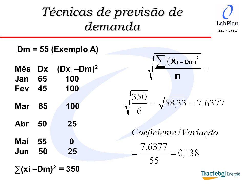 EEL / UFSC Técnicas de previsão de demanda Dm = 55 (Exemplo A) Mês Dx (Dx i –Dm) 2 Jan 65 100 Fev 45 100 Mar 65 100 Abr 50 25 Mai 55 0 Jun 50 25 (xi –