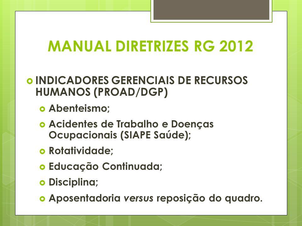 MANUAL DIRETRIZES RG 2012 INDICADORES GERENCIAIS DE RECURSOS HUMANOS (PROAD/DGP) Abenteismo; Acidentes de Trabalho e Doenças Ocupacionais (SIAPE Saúde