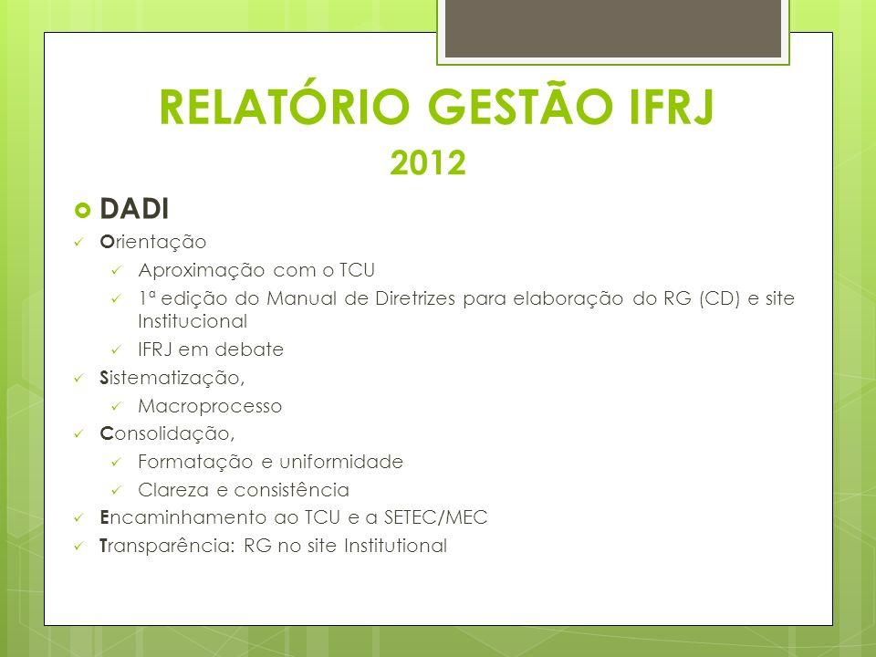 RELATÓRIO GESTÃO IFRJ 2012 DADI O rientação Aproximação com o TCU 1ª edição do Manual de Diretrizes para elaboração do RG (CD) e site Institucional IF