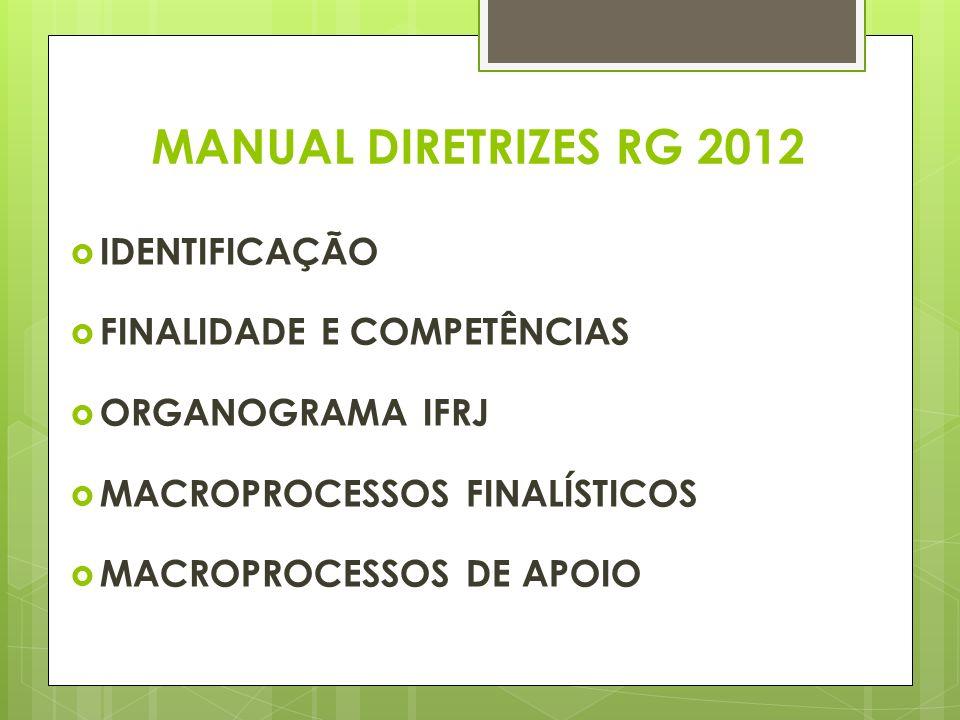 MANUAL DIRETRIZES RG 2012 IDENTIFICAÇÃO FINALIDADE E COMPETÊNCIAS ORGANOGRAMA IFRJ MACROPROCESSOS FINALÍSTICOS MACROPROCESSOS DE APOIO