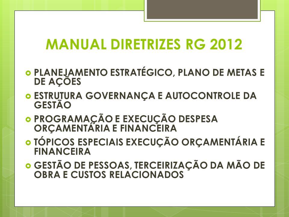 MANUAL DIRETRIZES RG 2012 PLANEJAMENTO ESTRATÉGICO, PLANO DE METAS E DE AÇÕES ESTRUTURA GOVERNANÇA E AUTOCONTROLE DA GESTÃO PROGRAMAÇÃO E EXECUÇÃO DES