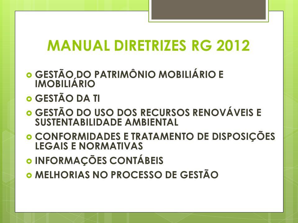 MANUAL DIRETRIZES RG 2012 GESTÃO DO PATRIMÔNIO MOBILIÁRIO E IMOBILIÁRIO GESTÃO DA TI GESTÃO DO USO DOS RECURSOS RENOVÁVEIS E SUSTENTABILIDADE AMBIENTA