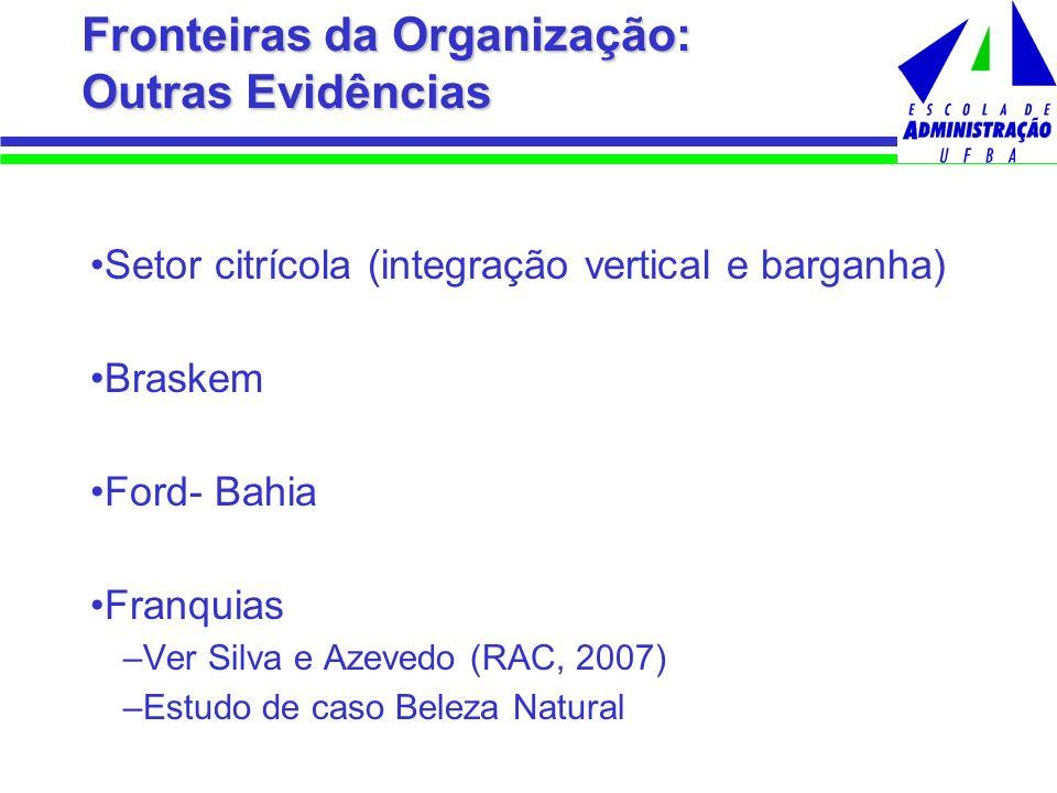 Setor citrícola (integração vertical e barganha) Braskem Ford- Bahia Franquias –Ver Silva e Azevedo (RAC, 2007) –Estudo de caso Beleza Natural Frontei