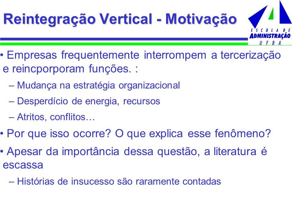 Reintegração Vertical - Motivação Empresas frequentemente interrompem a tercerização e reincporporam funções. : – Mudança na estratégia organizacional