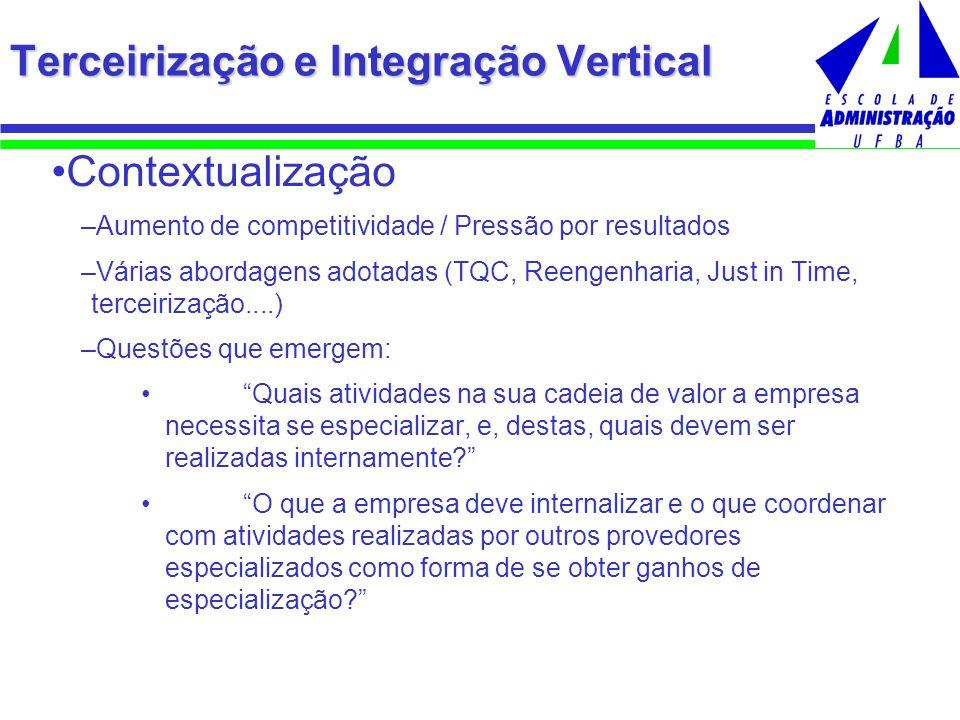 Terceirização e Integração Vertical Contextualização –Aumento de competitividade / Pressão por resultados –Várias abordagens adotadas (TQC, Reengenhar