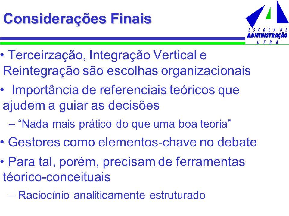Considerações Finais Terceirzação, Integração Vertical e Reintegração são escolhas organizacionais Importância de referenciais teóricos que ajudem a g