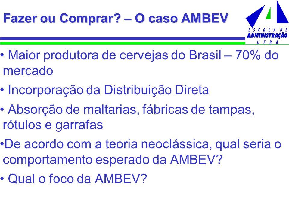 Fazer ou Comprar? – O caso AMBEV Maior produtora de cervejas do Brasil – 70% do mercado Incorporação da Distribuição Direta Absorção de maltarias, fáb