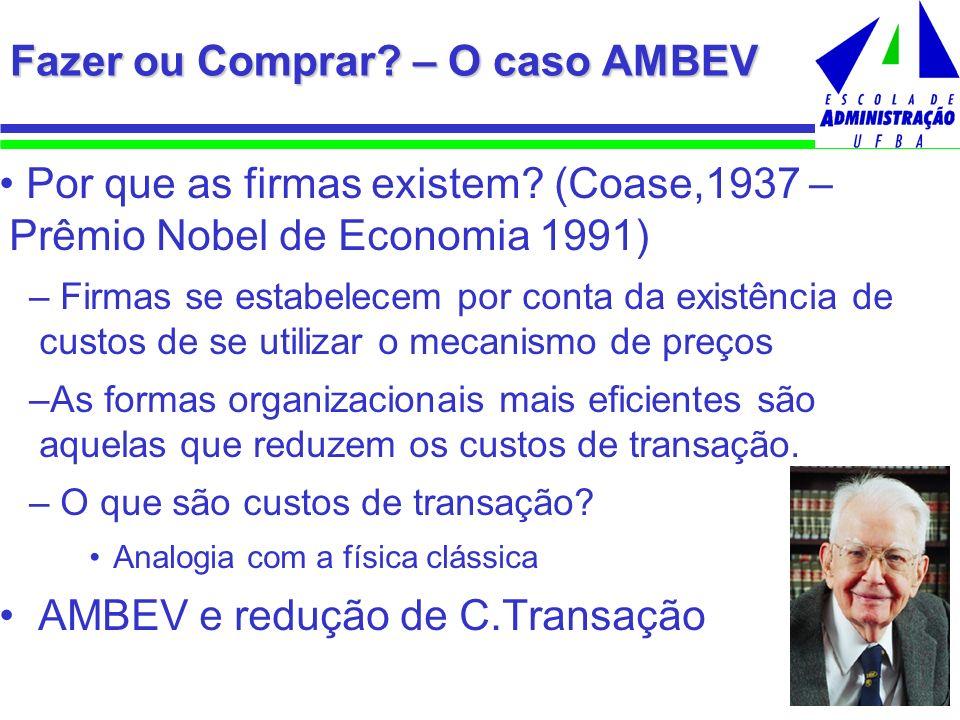 Fazer ou Comprar? – O caso AMBEV Por que as firmas existem? (Coase,1937 – Prêmio Nobel de Economia 1991) – Firmas se estabelecem por conta da existênc