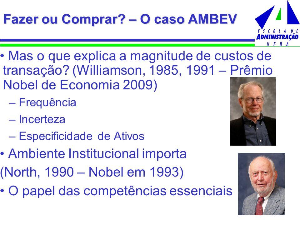 Fazer ou Comprar? – O caso AMBEV Mas o que explica a magnitude de custos de transação? (Williamson, 1985, 1991 – Prêmio Nobel de Economia 2009) – Freq