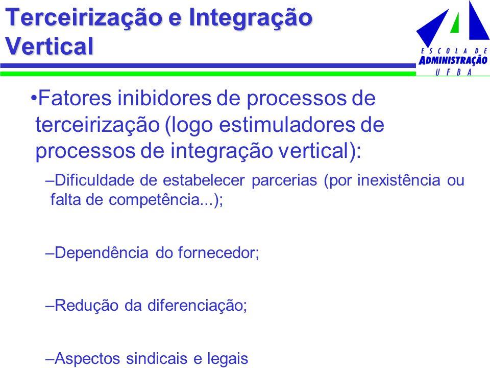 Fatores inibidores de processos de terceirização (logo estimuladores de processos de integração vertical): –Dificuldade de estabelecer parcerias (por