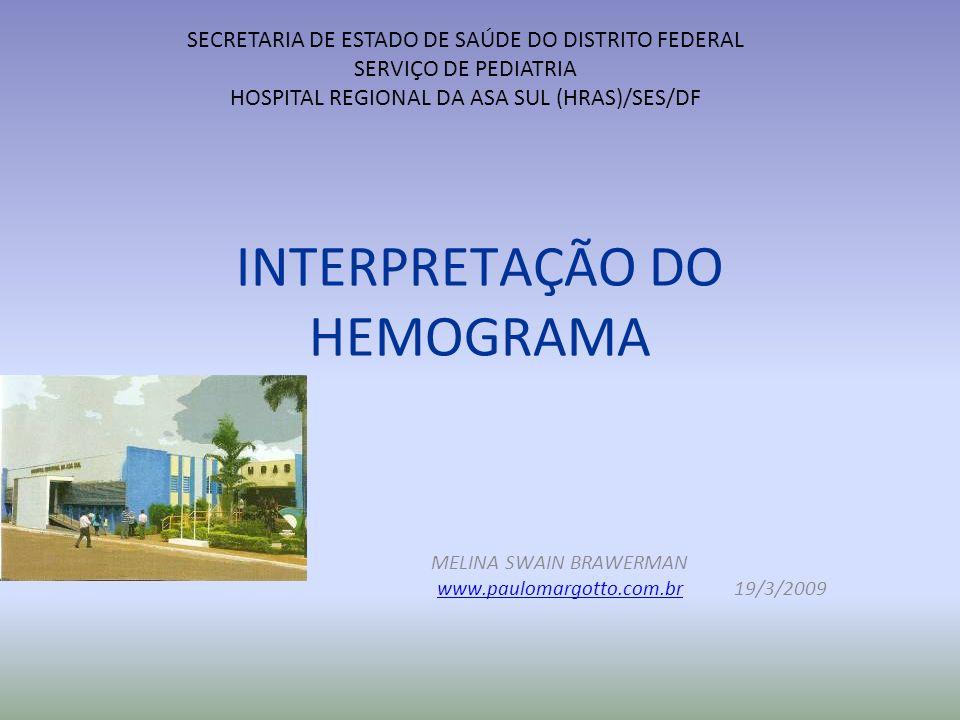 INTERPRETAÇÃO DO HEMOGRAMA HEMOGRAMA COMPLETO – Exame simples e baixo custo – Auxilia no diagnóstico de patologias hematológicas e sistêmicas Componentes celulares eritrócitosplaquetasleucócitoslinfócitosmonócitosgranulócitoseosinófilosneutrófilosbasófilos