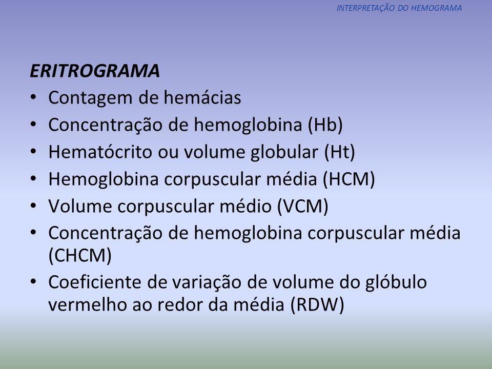 INTERPRETAÇÃO DO HEMOGRAMA PrimáriaSecundária Síndromes Mieloproliferativas Policitemia vera Trombocitopenia essencial Leucemia mielóide crônica Anemia sideroblástica idiopática Infecções agudas Doenças inflamatórias Síndrome de Kawasaki Deficiência de vitamina E Asplenia funcional ou cirúrgica Pós-operatório Medicamentos Adrenalina Corticosteróides Alcalóides da vinca Desordens imunes Distúrbios do colágeno Síndrome nefrótica Doença enxerto-hospedeiro Doenças hematológicas Deficiência de ferro Anemias hemolíticas crônicas Tabela 13.