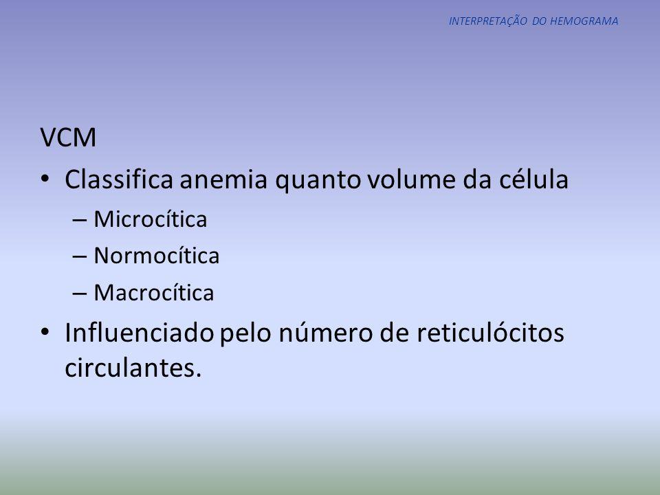 INTERPRETAÇÃO DO HEMOGRAMA Reticulócitos – Células eritróides anucleadas mais jovens, com resíduos de RNA citoplasmático (0,5 – 1,5%) Anemias microcíticas são causadas pela síntese ineficiente de hemoglobina, resultando em hipocromia (diminuição do HCM) Síndrome de falência medular – Diminuição da eritropoiese CHCM – Detecção de desidratação celular – Aumentado nas doenças que afetam membrana eritrocitária como microesferocitose e anemia hemolítica auto imune – Na doença falciforme ocorre desidratação celular aumentando o CHCM RDW – Varia 11,5 – 14,5%, – Medida de intensidade de anisocitose