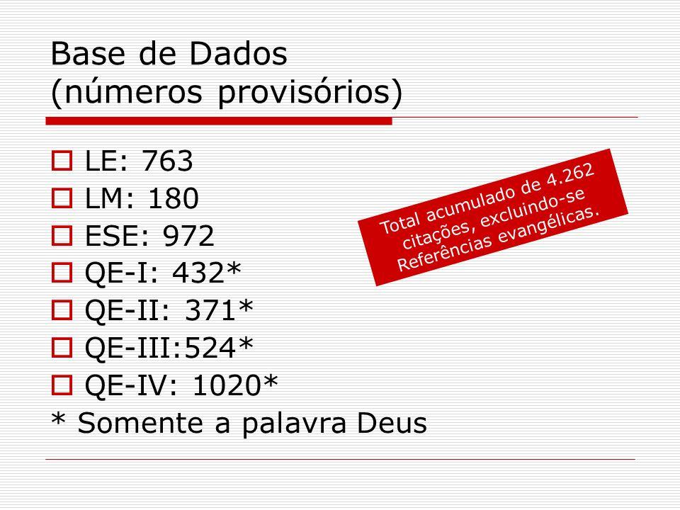 Base de Dados (números provisórios) LE: 763 LM: 180 ESE: 972 QE-I: 432* QE-II: 371* QE-III:524* QE-IV: 1020* * Somente a palavra Deus Total acumulado de 4.262 citações, excluindo-se Referências evangélicas.