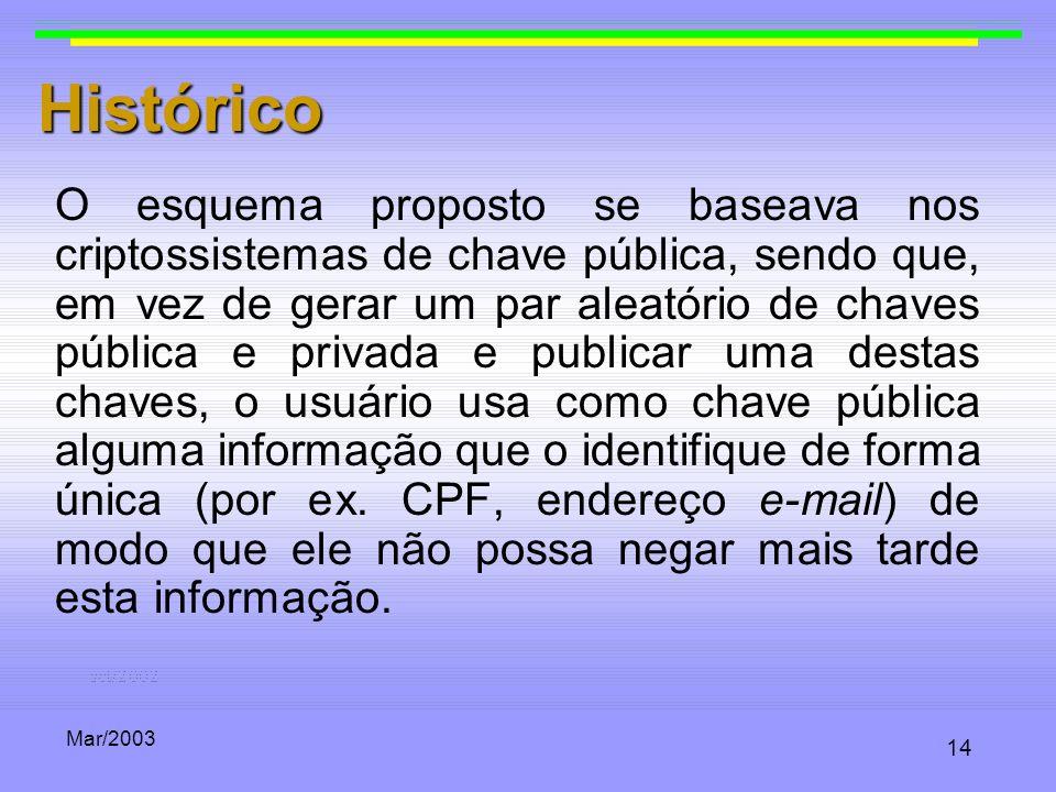 Mar/2003 14 Histórico O esquema proposto se baseava nos criptossistemas de chave pública, sendo que, em vez de gerar um par aleatório de chaves públic