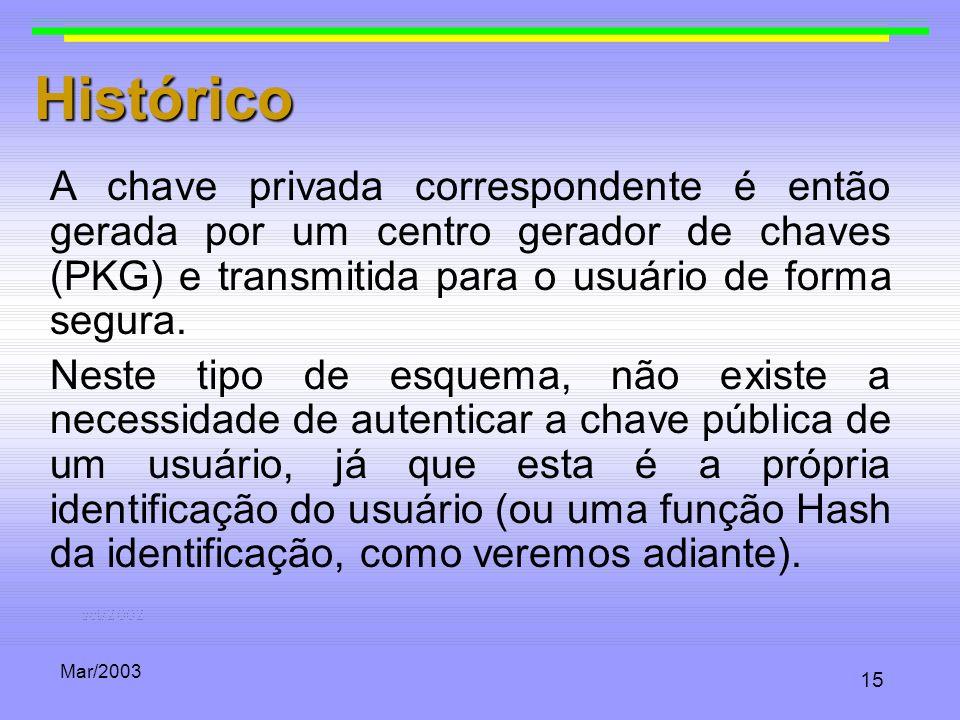 Mar/2003 15 Histórico A chave privada correspondente é então gerada por um centro gerador de chaves (PKG) e transmitida para o usuário de forma segura