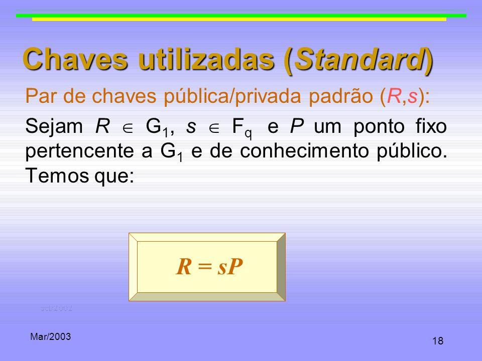 Mar/2003 18 Chaves utilizadas (Standard) Par de chaves pública/privada padrão (R,s): Sejam R G 1, s F q e P um ponto fixo pertencente a G 1 e de conhe