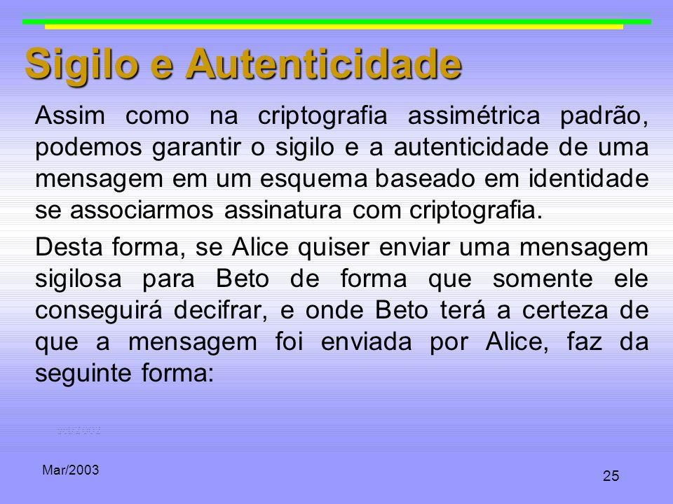 Mar/2003 25 Sigilo e Autenticidade Assim como na criptografia assimétrica padrão, podemos garantir o sigilo e a autenticidade de uma mensagem em um es