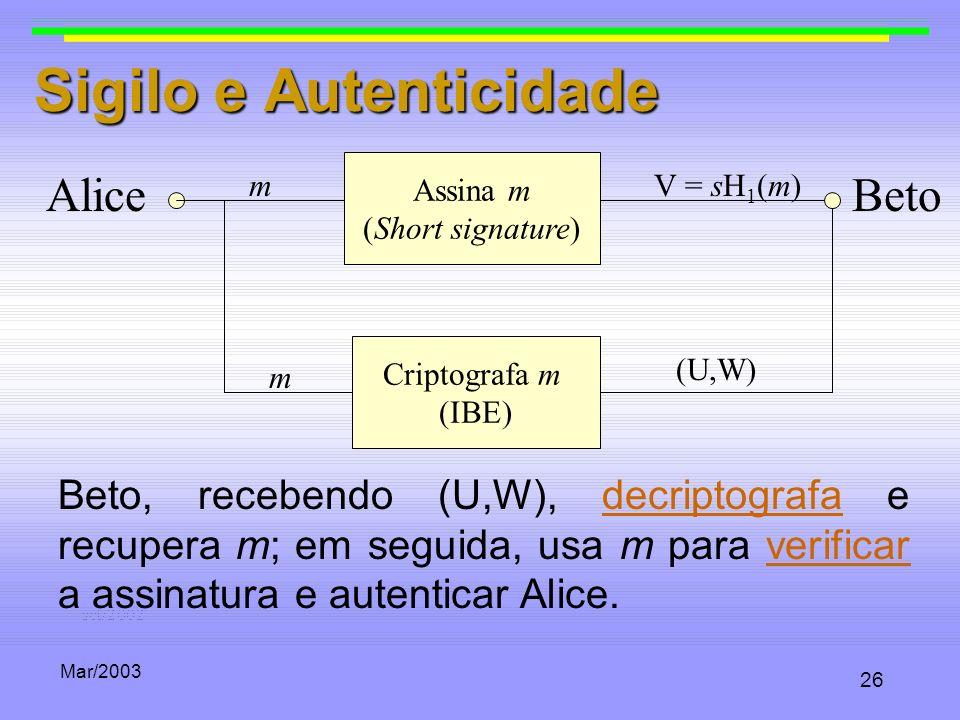 Mar/2003 26 Sigilo e Autenticidade Assina m (Short signature) Criptografa m (IBE) m m V = sH 1 (m) (U,W) AliceBeto Beto, recebendo (U,W), decriptograf