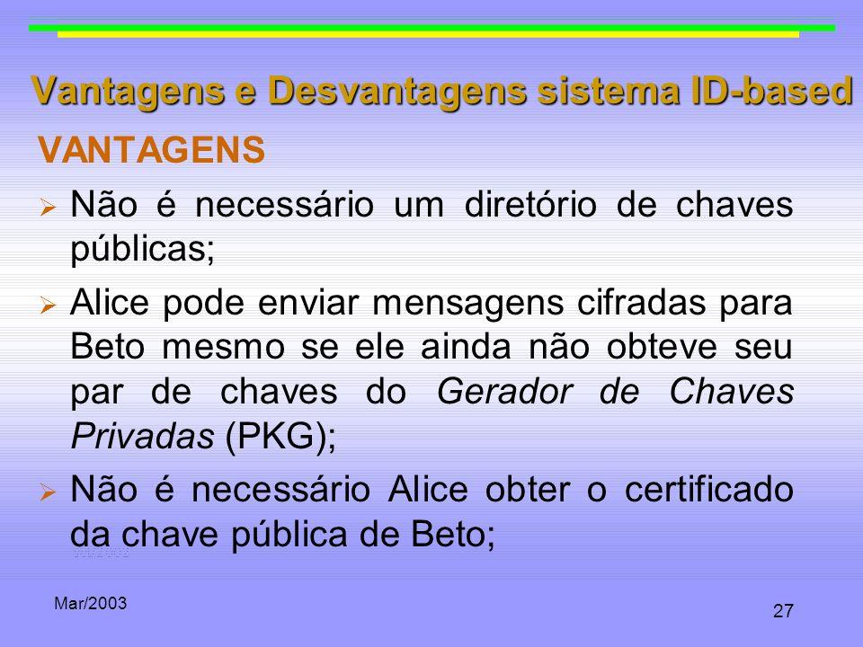 Mar/2003 27 Vantagens e Desvantagens sistema ID-based VANTAGENS Não é necessário um diretório de chaves públicas; Alice pode enviar mensagens cifradas