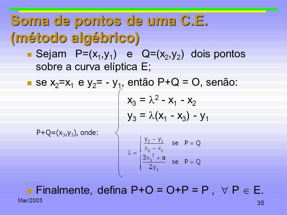 Mar/2003 35 Soma de pontos de uma C.E. (método algébrico) Sejam P=(x 1,y 1 ) e Q=(x 2,y 2 ) dois pontos sobre a curva elíptica E; se x 2 =x 1 e y 2 =