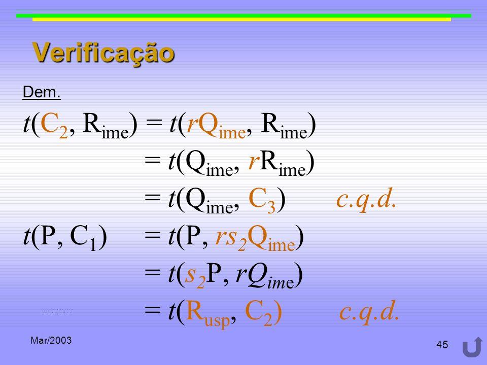 Mar/2003 45 Verificação Dem. t(C 2, R ime ) = t(rQ ime, R ime ) = t(Q ime, rR ime ) = t(Q ime, C 3 ) c.q.d. t(P, C 1 )= t(P, rs 2 Q ime ) = t(s 2 P, r