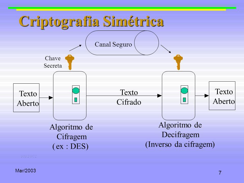 Mar/2003 7 Texto Aberto Chave Secreta Texto Aberto Texto Cifrado Algoritmo de Cifragem (ex: DES) Algoritmo de Decifragem (Inverso da cifragem) Criptog