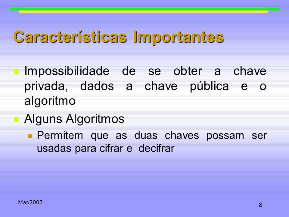 Mar/2003 19 Chaves utilizadas (ID-Based) Par de chaves baseadas em identidade (Q ID,S ID ): Onde Q ID e S ID G 1 e existe uma Autoridade de Confiança (Trust Authority – TA) com um par de chaves padrão (R TA, s) de modo que valem as seguintes relações: e Onde ID é o string identificador (por exemplo: benits@ime.usp.br) S ID = sQ ID Q ID = H 1 (ID) Hash