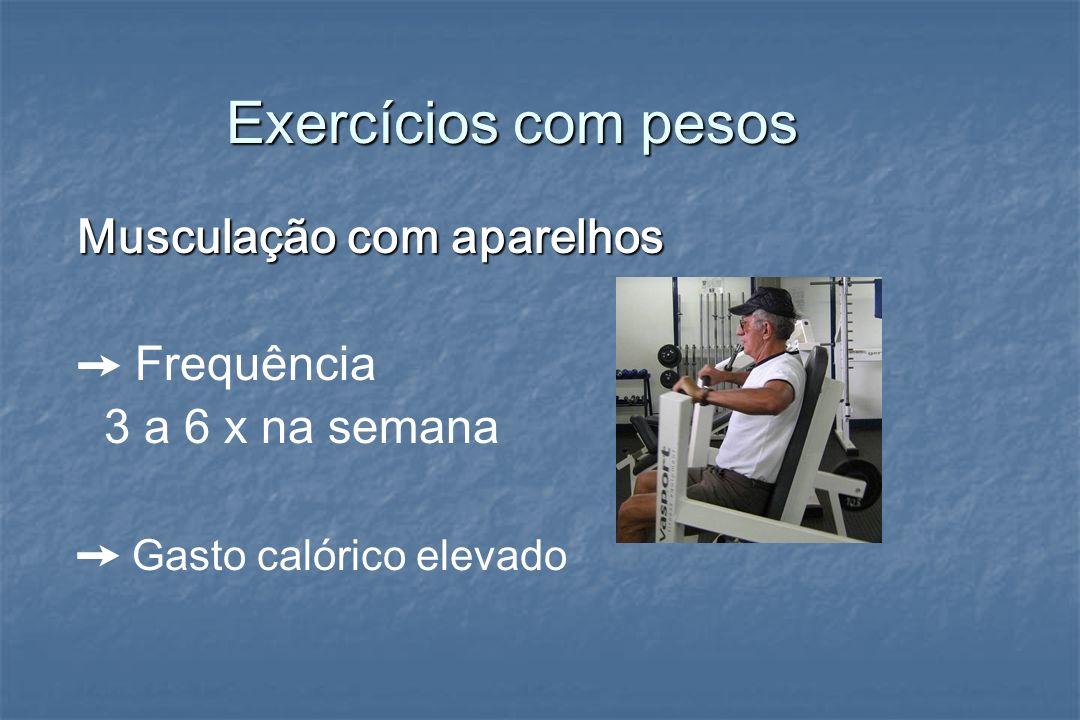 Exercícios com pesos Musculação com aparelhos Frequência 3 a 6 x na semana Gasto calórico elevado