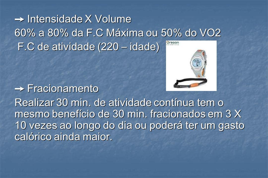 Intensidade X Volume Intensidade X Volume 60% a 80% da F.C Máxima ou 50% do VO2 F.C de atividade (220 – idade) F.C de atividade (220 – idade) Fraciona