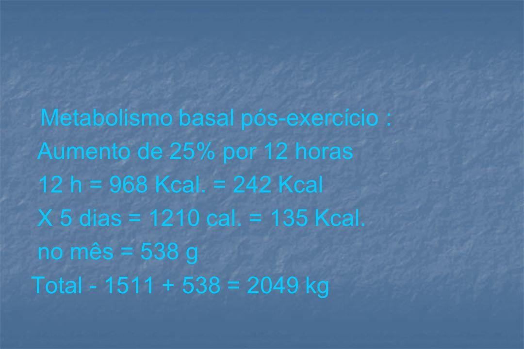 Metabolismo basal pós-exercício : Aumento de 25% por 12 horas 12 h = 968 Kcal. = 242 Kcal X 5 dias = 1210 cal. = 135 Kcal. no mês = 538 g Total - 1511