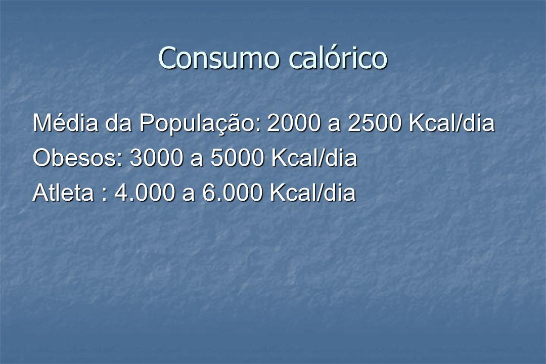 Consumo calórico Média da População: 2000 a 2500 Kcal/dia Obesos: 3000 a 5000 Kcal/dia Atleta : 4.000 a 6.000 Kcal/dia