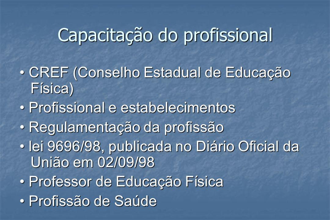 Capacitação do profissional CREF (Conselho Estadual de Educação Física) CREF (Conselho Estadual de Educação Física) Profissional e estabelecimentos Pr