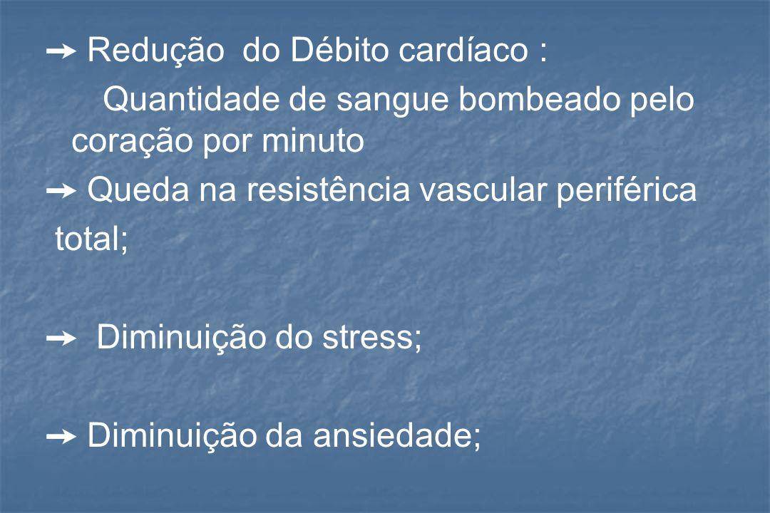 Redução do Débito cardíaco : Quantidade de sangue bombeado pelo coração por minuto Queda na resistência vascular periférica total; Diminuição do stres
