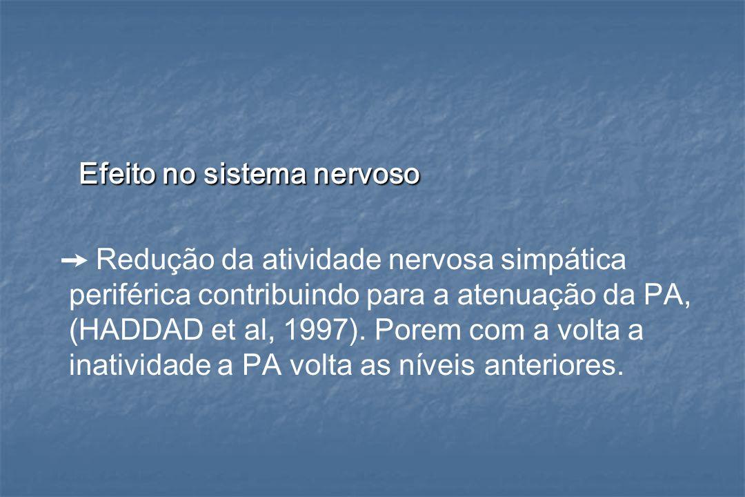 Efeito no sistema nervoso Efeito no sistema nervoso Redução da atividade nervosa simpática periférica contribuindo para a atenuação da PA, (HADDAD et