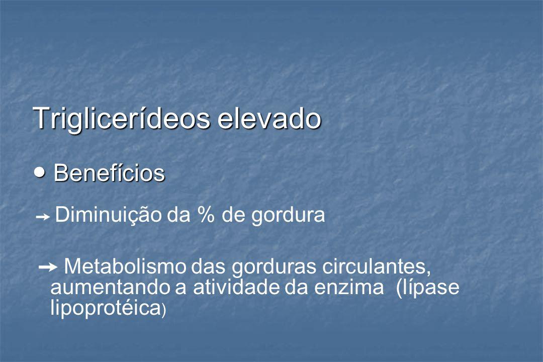 Triglicerídeos elevado Benefícios Benefícios Diminuição da % de gordura Metabolismo das gorduras circulantes, aumentando a atividade da enzima (lípase