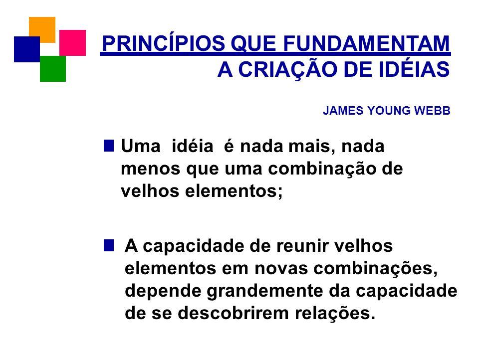 PRINCÍPIOS QUE FUNDAMENTAM A CRIAÇÃO DE IDÉIAS JAMES YOUNG WEBB Uma idéia é nada mais, nada menos que uma combinação de velhos elementos; A capacidade