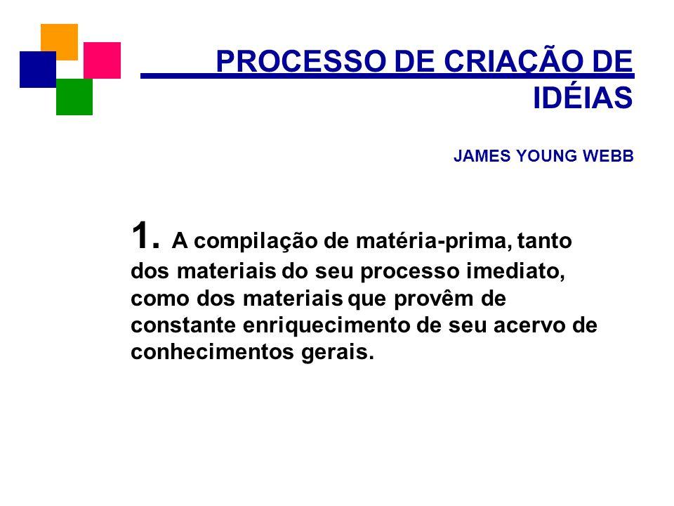 PROCESSO DE CRIAÇÃO DE IDÉIAS JAMES YOUNG WEBB 1. A compilação de matéria-prima, tanto dos materiais do seu processo imediato, como dos materiais que