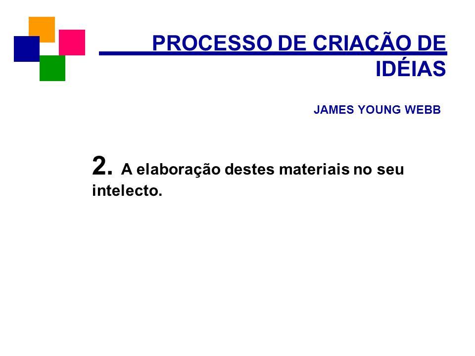 PROCESSO DE CRIAÇÃO DE IDÉIAS JAMES YOUNG WEBB 2. A elaboração destes materiais no seu intelecto.