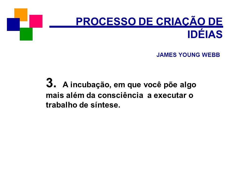 PROCESSO DE CRIAÇÃO DE IDÉIAS JAMES YOUNG WEBB 3. A incubação, em que você põe algo mais além da consciência a executar o trabalho de síntese.