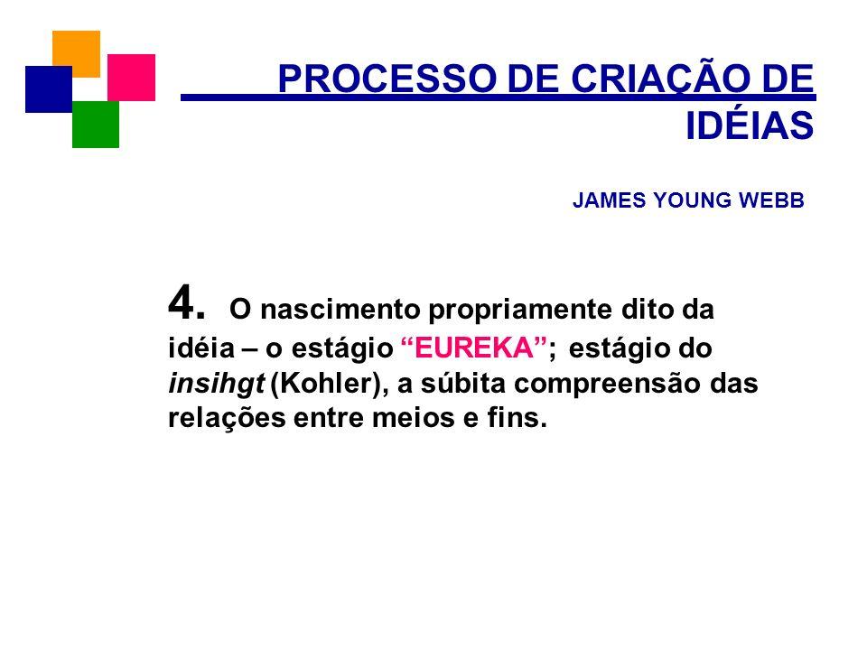 PROCESSO DE CRIAÇÃO DE IDÉIAS JAMES YOUNG WEBB 4. O nascimento propriamente dito da idéia – o estágio EUREKA; estágio do insihgt (Kohler), a súbita co