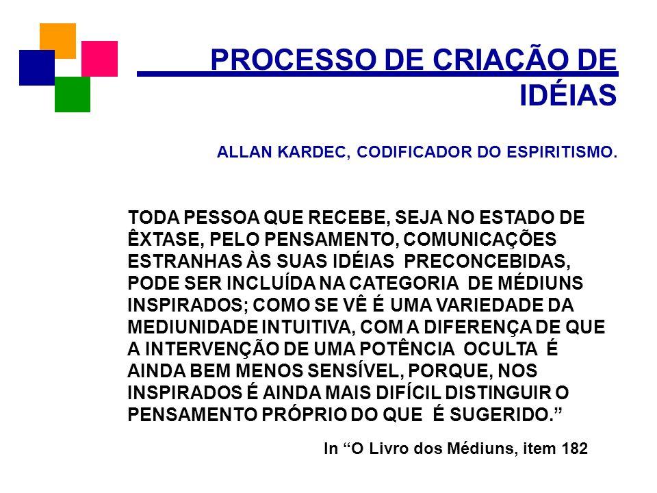 PROCESSO DE CRIAÇÃO DE IDÉIAS ALLAN KARDEC, CODIFICADOR DO ESPIRITISMO. TODA PESSOA QUE RECEBE, SEJA NO ESTADO DE ÊXTASE, PELO PENSAMENTO, COMUNICAÇÕE