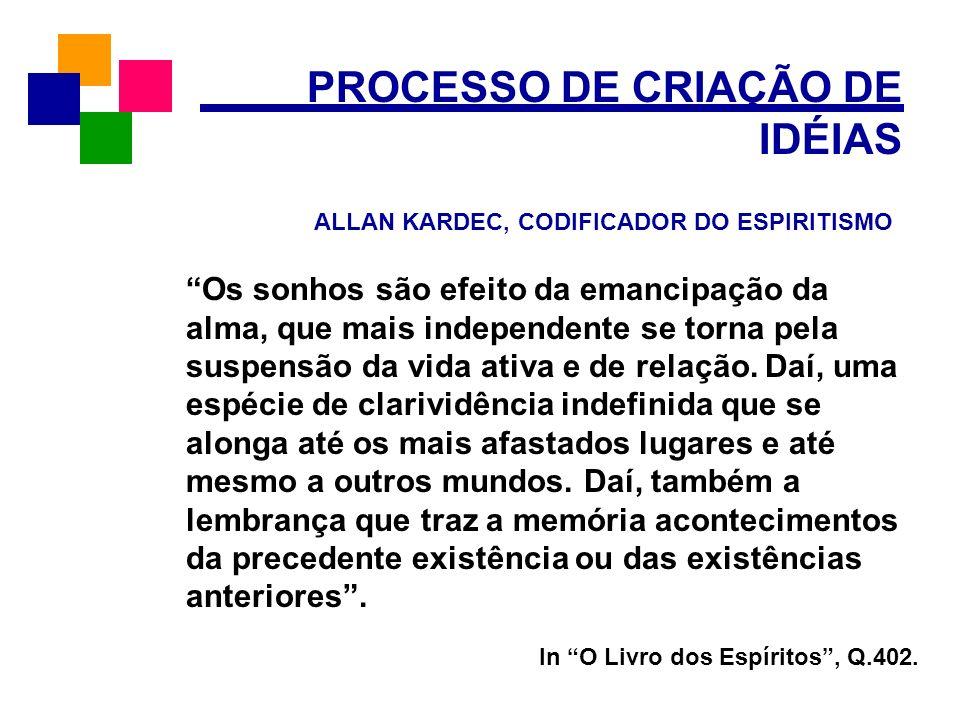 PROCESSO DE CRIAÇÃO DE IDÉIAS ALLAN KARDEC, CODIFICADOR DO ESPIRITISMO Os sonhos são efeito da emancipação da alma, que mais independente se torna pel