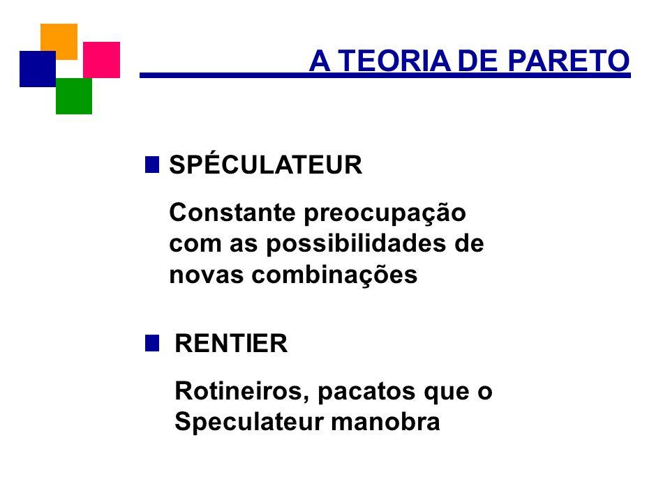 A TEORIA DE PARETO SPÉCULATEUR Constante preocupação com as possibilidades de novas combinações RENTIER Rotineiros, pacatos que o Speculateur manobra