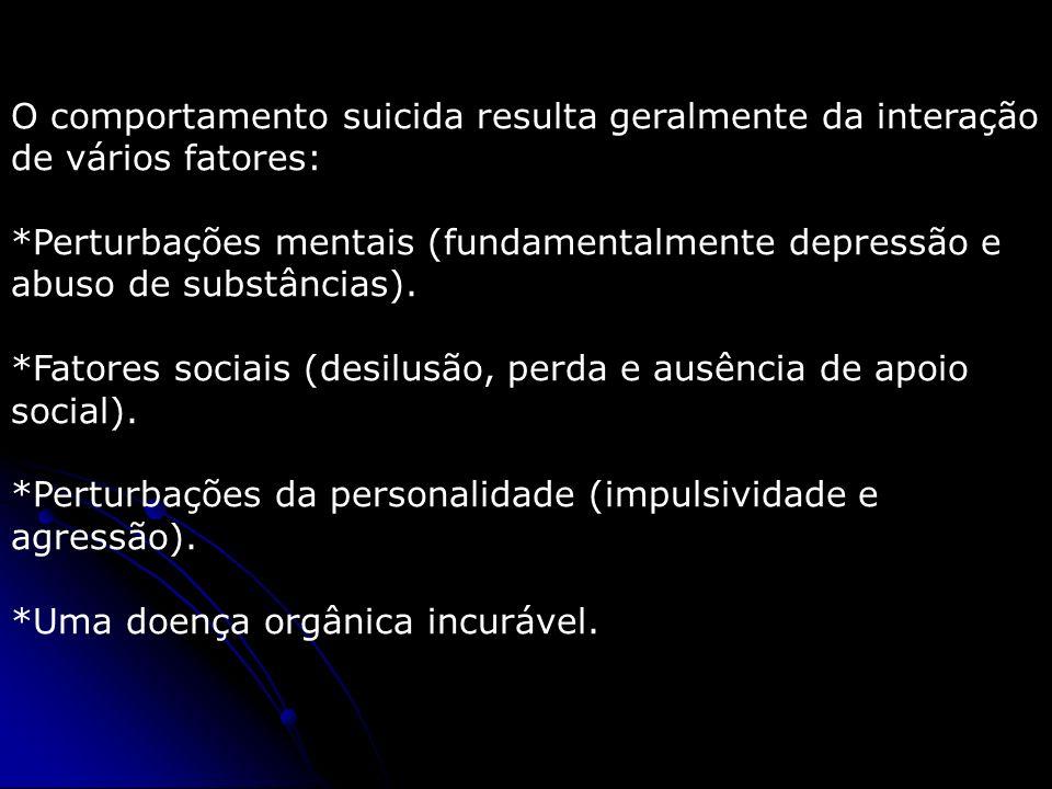 O comportamento suicida resulta geralmente da interação de vários fatores: *Perturbações mentais (fundamentalmente depressão e abuso de substâncias).