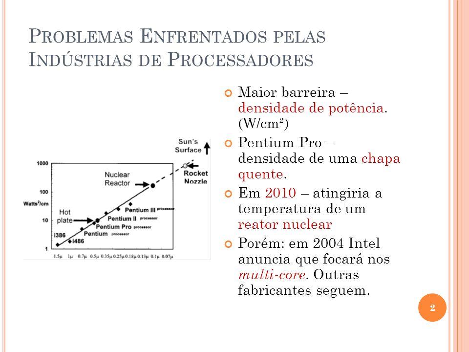 P ROBLEMAS E NFRENTADOS PELAS I NDÚSTRIAS DE P ROCESSADORES Gargalo – aumento da freqüência dos barramentos não acompanhou aumento da freqüência dos processadores.