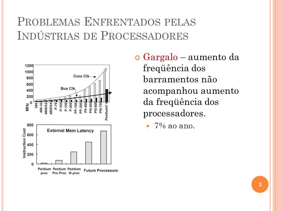 PROBLEMA DO PRODUTOR- CONSUMIDOR (MODIFICADO) – IMPLEMENTAÇÃO COM MONITORES #define N 100 int count = 0; monitor produtor_consumidor { void insere () { if (count < N) { count = count + 1; } void remove () { if (count > 0) { count = count - 1; } void produtor () { input(produzir); while (produzir) { insere(); input(produzir); } void consumidor ( ) { input(consumir); while (consumir) { remove(); input(consumir); } int main ( ) { thread p; /* 1 produtor */ thread c1, c2; /* 2 consumidores */ thread_create(&p, produtor); thread_create(&c1, consumidor); thread_create(&c2, consumidor); } 14